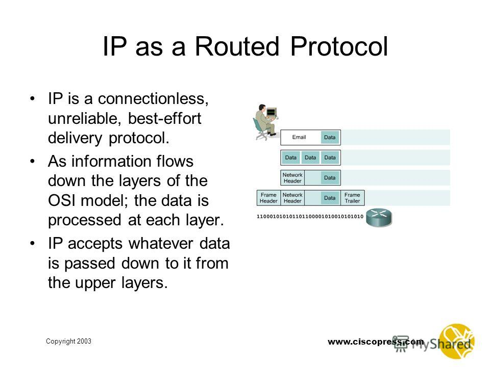 www.ciscopress.com Copyright 2003 IP as a Routed Protocol IP is a connectionless, unreliable, best-effort delivery protocol. As information flows down the layers of the OSI model; the data is processed at each layer. IP accepts whatever data is passe