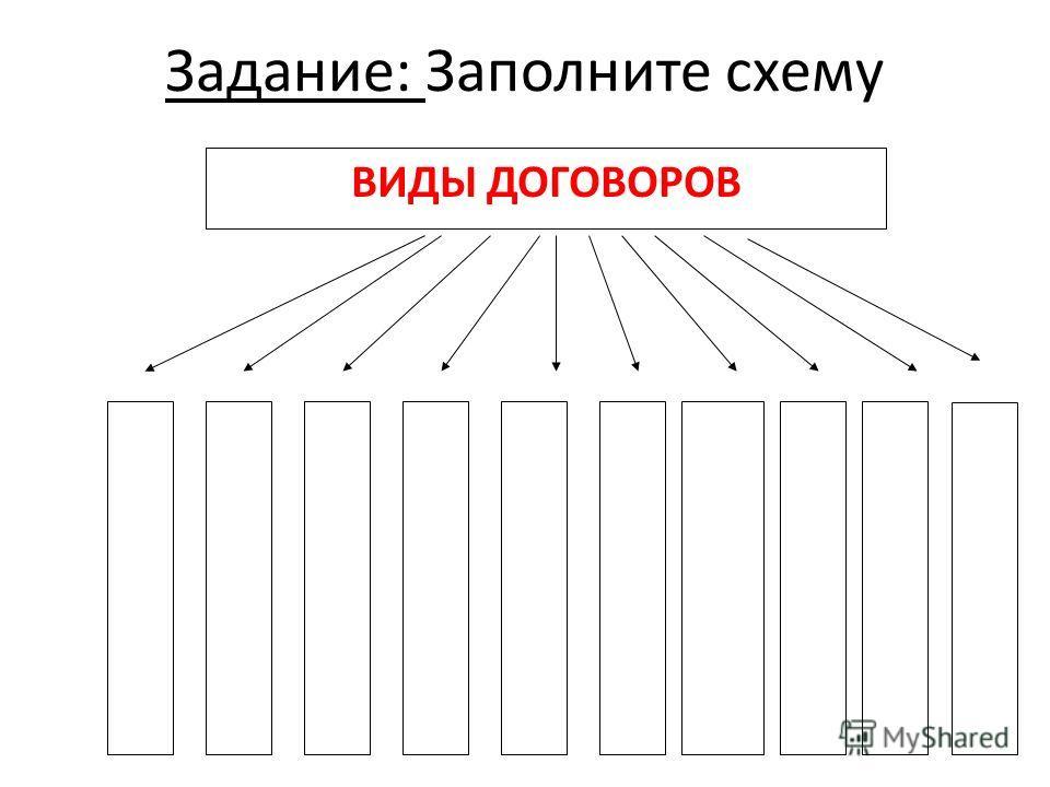 Задание: Заполните схему ВИДЫ ДОГОВОРОВ