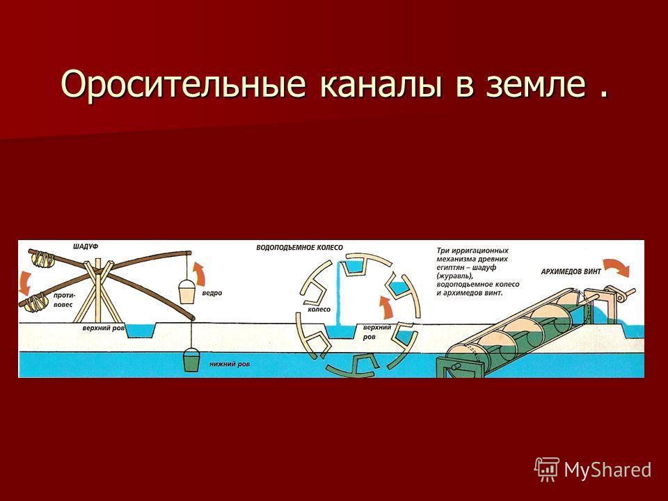 Оросительные каналы в земле.