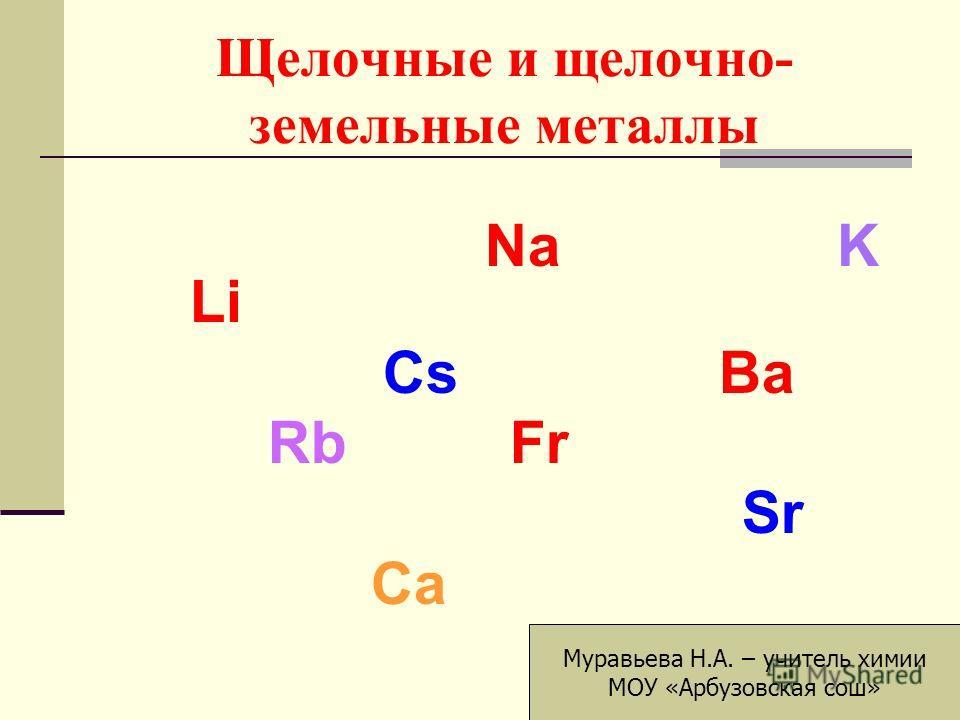 Щелочные и щелочноземельные металлы Na K Li Cs Ba Rb Fr Sr Ca Муравьева Н.А. – учитель химии МОУ «Арбузовская сош»