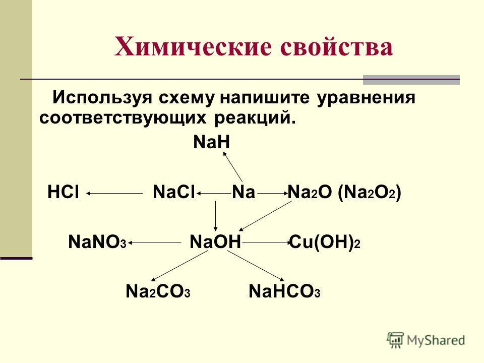 Химические свойства Используя схему напишите уравнения соответствующих реакций. NaH HCl NaCl Na Na 2 O (Na 2 O 2 ) NaNO 3 NaOH Cu(OH) 2 Na 2 CO 3 NaHCO 3