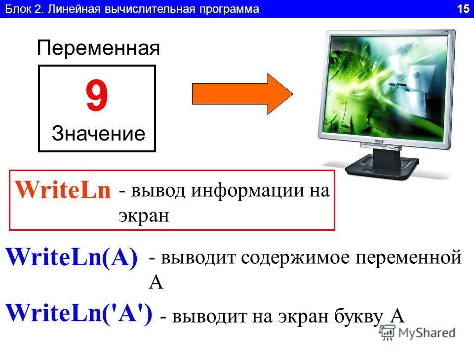 Блок 2. Линейная вычислительная программа 15 Переменная 9 Значение WriteLn - вывод информации на экран 9 WriteLn(A) WriteLn('A') - выводит содержимое переменной А - выводит на экран букву А