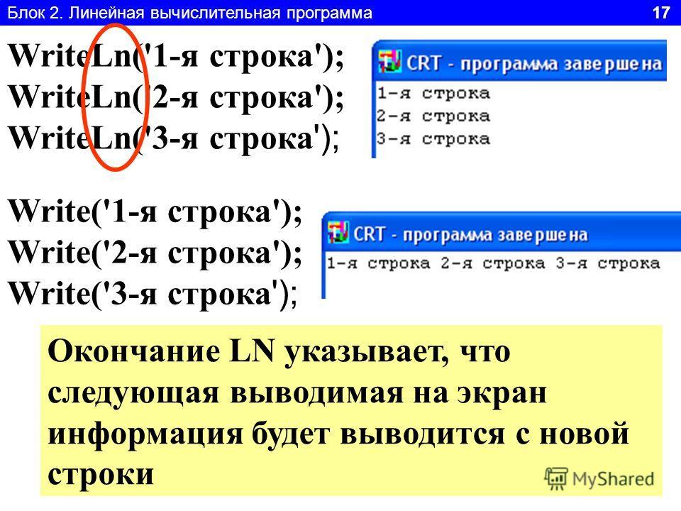 Блок 2. Линейная вычислительная программа 17 WriteLn('1-я строка'); WriteLn('2-я строка'); WriteLn('3-я строка '); Write('1-я строка'); Write('2-я строка'); Write('3-я строка '); Окончание LN указывает, что следующая выводимая на экран информация буд