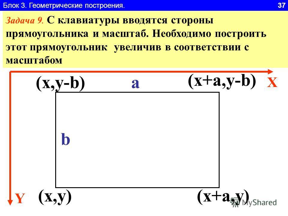 Блок 3. Геометрические построения. 37 Задача 9. С клавиатуры вводятся стороны прямоугольника и масштаб. Необходимо построить этот прямоугольник увеличив в соответствии с масштабом а b (x+a,y)(x,y) (x,y-b) (x+a,y-b) Y X