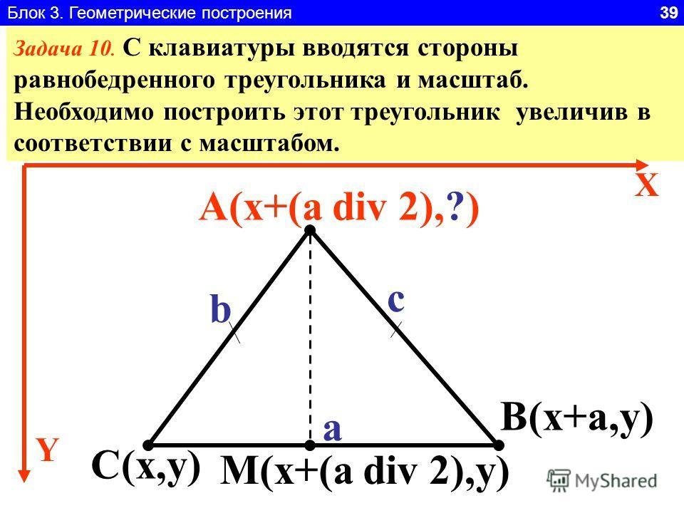 Блок 3. Геометрические построения 39 Задача 10. С клавиатуры вводятся стороны равнобедренного треугольника и масштаб. Необходимо построить этот треугольник увеличив в соответствии с масштабом. Y X а b c С(x,y) B(x+a,y) A(x+(a div 2),?) M(x+(a div 2),
