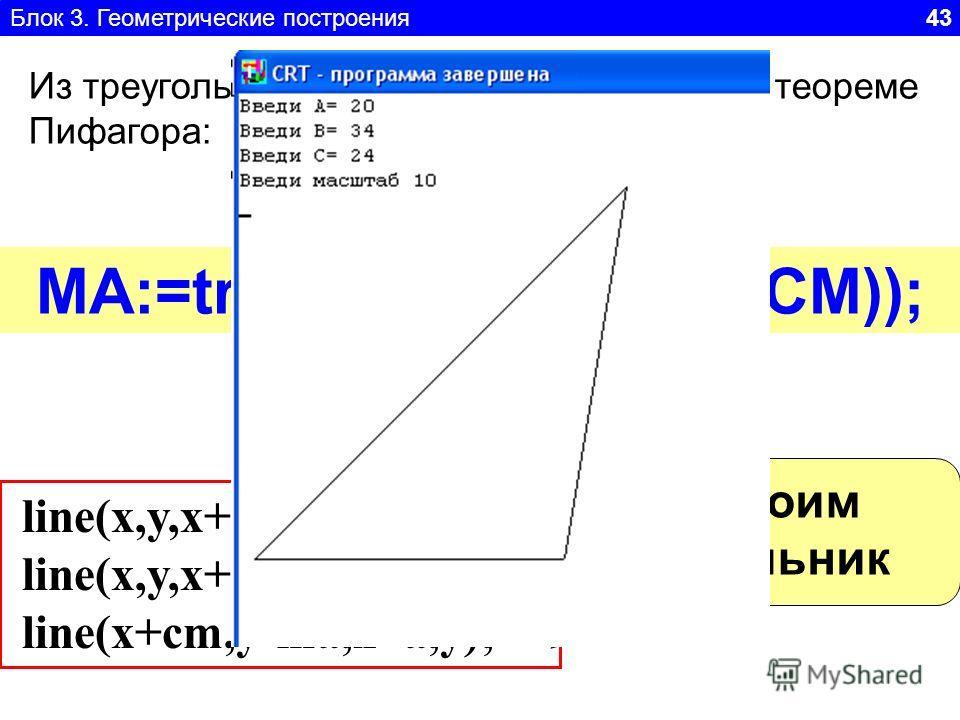 Блок 3. Геометрические построения 43 Из треугольника CMA, прямоугольного, по теореме Пифагора: MA:=trunc(sqrt(b*b-CM*CM)); A(x+cm,y-ma) line(x,y,x+a,y); line(x,y,x+cm,y-ma); line(x+cm,y-ma,x+a,y); Построим треугольник