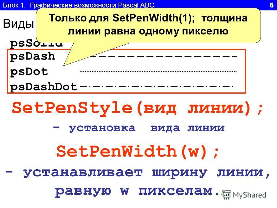 Блок 1. Графические возможности Pascal ABC 6 Виды линий задаются константами: psSolid psDash psDot psDashDot SetPenStyle(вид линии); - установка вида линии SetPenWidth(w); - устанавливает ширину линии, равную w пикселам. Только для SetPenWidth(1); то