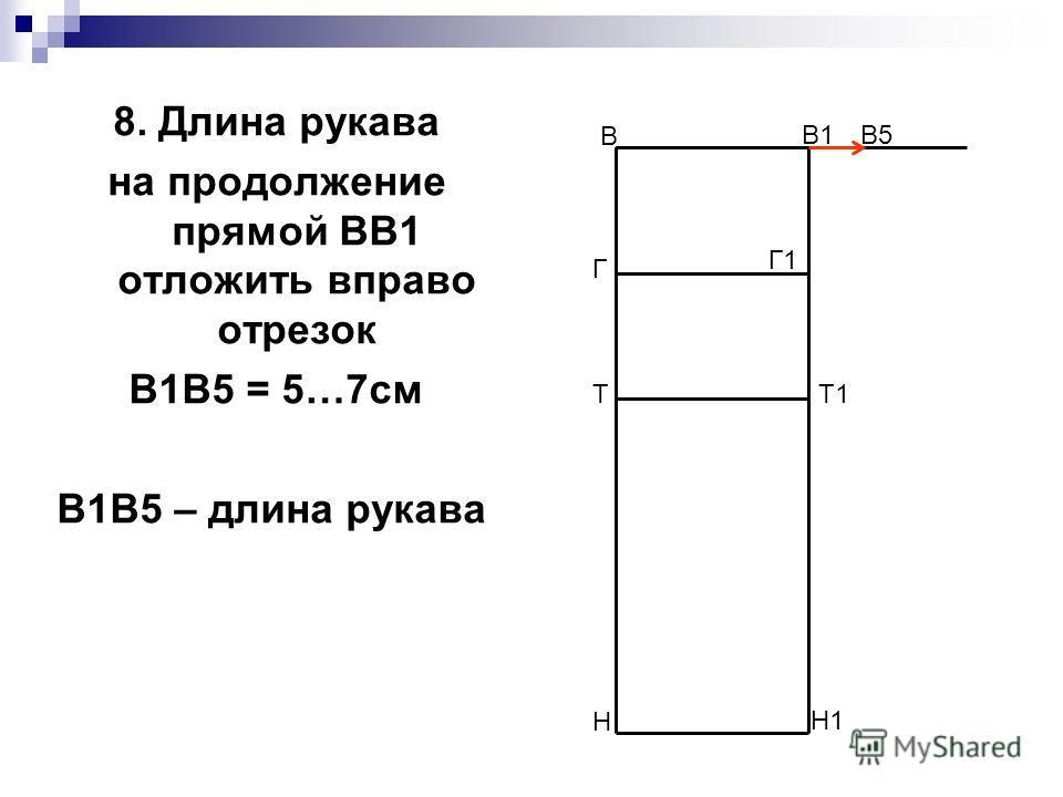 8. Длина рукава на продолжение прямой ВВ1 отложить вправо отрезок В1В5 = 5…7 см В1В5 – длина рукава В Н В1 Н1 ТТ1 Г Г1 В5