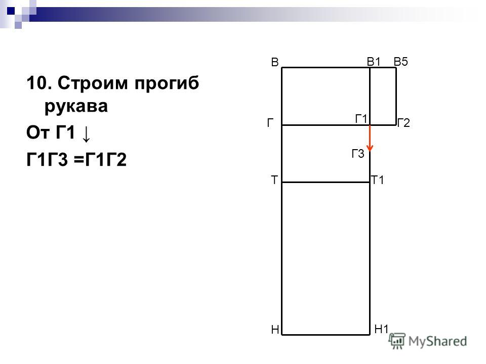 10. Строим прогиб рукава От Г1 Г1Г3 =Г1Г2 В Н В1 Н1 ТТ1 Г Г1 В5 Г2 Г3