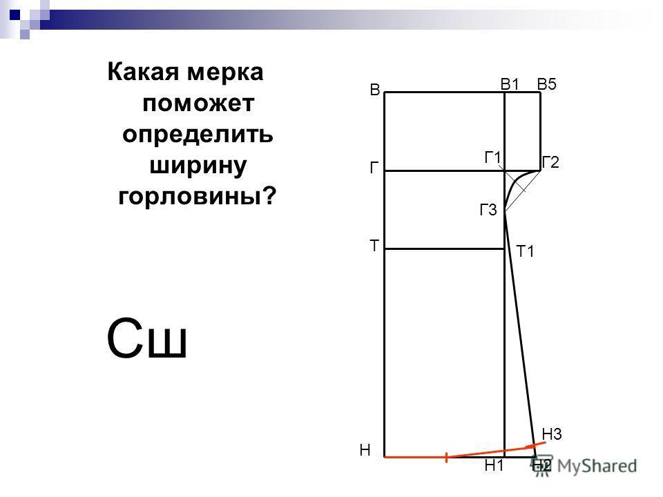 Какая мерка поможет определить ширину горловины? В Н В1 Н1 Т Т1 Г Г1 В5 Г2 Г3 Н2 Н3 Сш