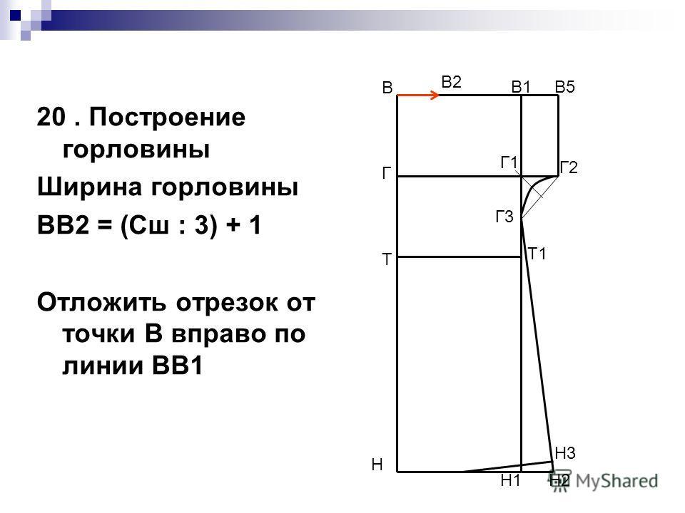 20. Построение горловины Ширина горловины ВВ2 = (Сш : 3) + 1 Отложить отрезок от точки В вправо по линии ВВ1 В Н В1 Н1 Т Т1 Г Г1 В5 Г2 Г3 Н2 Н3 В2