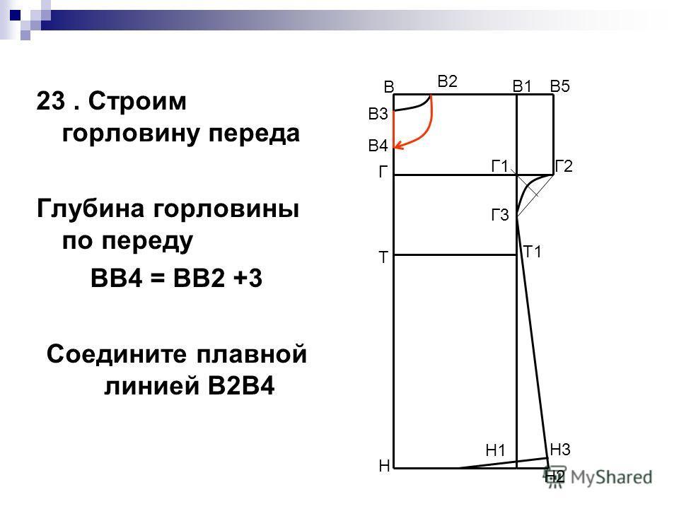 23. Строим горловину переда Глубина горловины по переду ВВ4 = ВВ2 +3 Соедините плавной линией В2В4 В Н В1 Н1 Т Т1 Г Г1 В5 Г2 Г3 Н2 Н3 В2 В3 В4