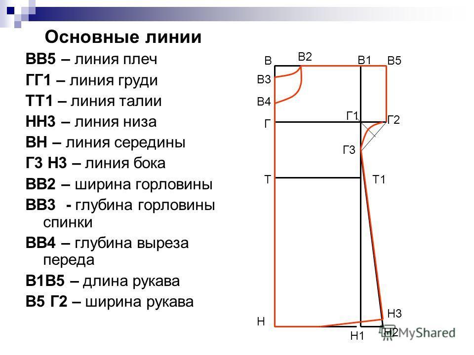 Основные линии ВВ5 – линия плеч ГГ1 – линия груди ТТ1 – линия талии НН3 – линия низа ВН – линия середины Г3 Н3 – линия бока ВВ2 – ширина горловины ВВ3 - глубина горловины спинки ВВ4 – глубина выреза переда В1В5 – длина рукава В5 Г2 – ширина рукава В