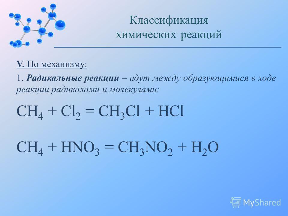 V. По механизму: 1. Радикальные реакции – идут между образующимися в ходе реакции радикалами и молекулами: Классификация химических реакций CH 4 + Cl 2 = CH 3 Cl + HCl CH 4 + HNO 3 = CH 3 NO 2 + H 2 O