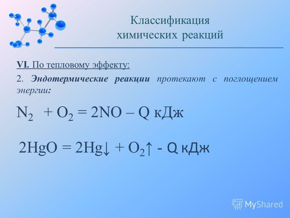 VI. По тепловому эффекту: 2. Эндотермические реакции протекают с поглощением энергии: Классификация химических реакций N 2 + O 2 = 2NO – Q к Дж 2HgO = 2Hg + O 2 - Q к Дж