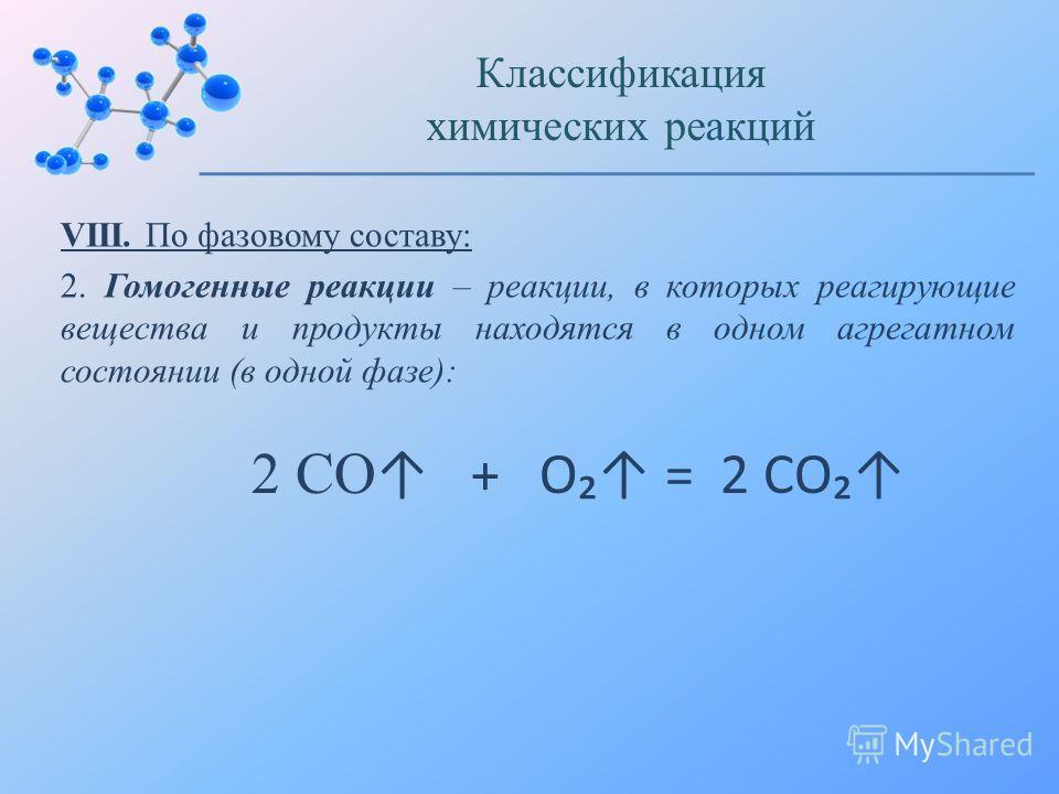 VIII. По фазовому составу: 2. Гомогенные реакции – реакции, в которых реагирующие вещества и продукты находятся в одном агрегатном состоянии (в одной фазе): Классификация химических реакций 2 СО + О = 2 СО