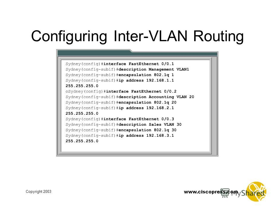 www.ciscopress.com Copyright 2003 Configuring Inter-VLAN Routing