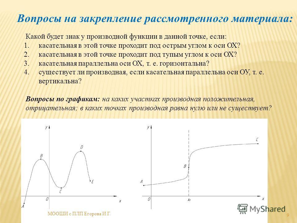 Вопросы на закрепление рассмотренного материала: Какой будет знак у производной функции в данной точке, если: 1. кассательная в этой точке проходит под острым углом к оси ОХ? 2. кассательная в этой точке проходит под тупым углом к оси ОХ? 3. кассател