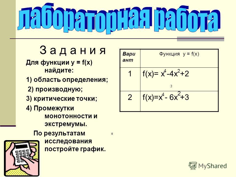 З а д а н и я Для функции у = f(х) найдите: 1) область определения; 2) производную; 3) критические точки; 4) Промежутки монотонности и экстремумы. По результатам исследования постройте график. Вари ант Функция у = f(х) 1f(х)= х -4 х +2 2f(х)=х - 6 х