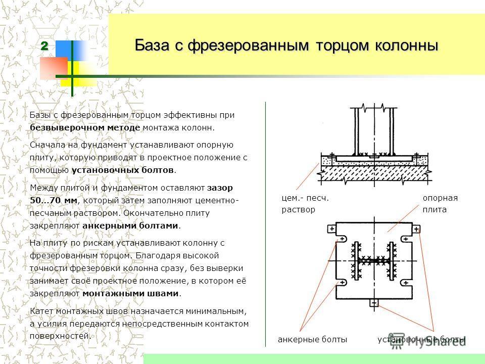2 База с фрезерованным торцом колонны Базы с фрезерованным торцом эффективны при безвыверочном методе монтажа колонн. Сначала на фундамент устанавливают опорную плиту, которую приводят в проектное положение с помощью установочных болтов. Между плитой
