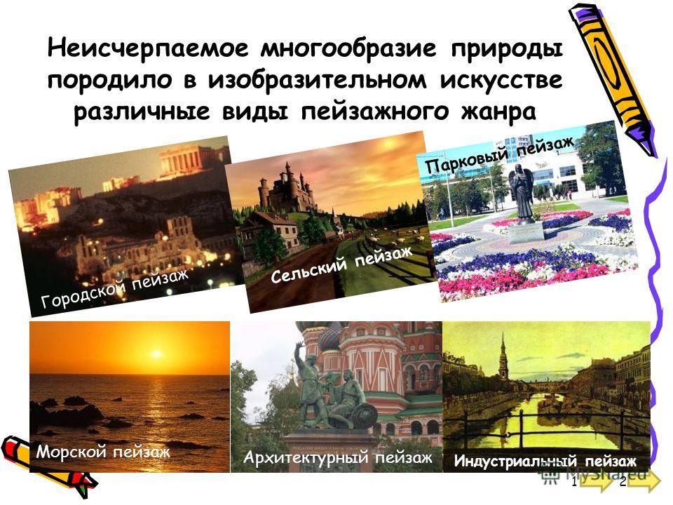 Неисчерпаемое многообразие природы породило в изобразительном искусстве различные виды пейзажного жанра Городской пейзаж Морской пейзаж Сельский пейзаж Парковый пейзаж Архитектурный пейзаж Индустриальный пейзаж 21