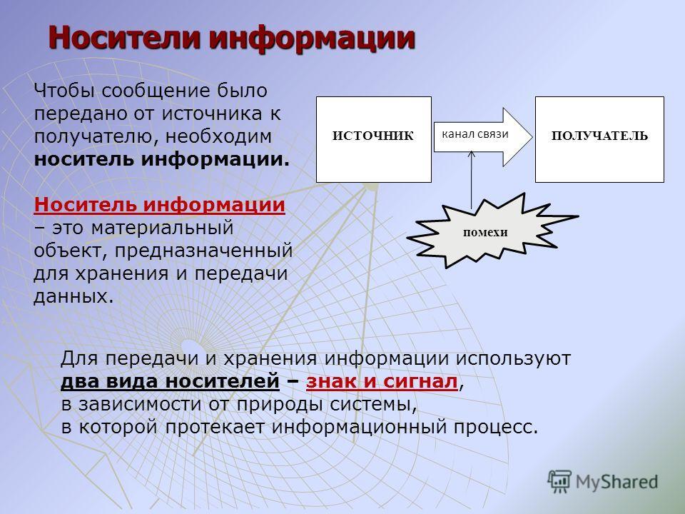 Носители информации Чтобы сообщение было передано от источника к получателю, необходим носитель информации. Носитель информации – это материальный объект, предназначенный для хранения и передачи данных. Для передачи и хранения информации используют д