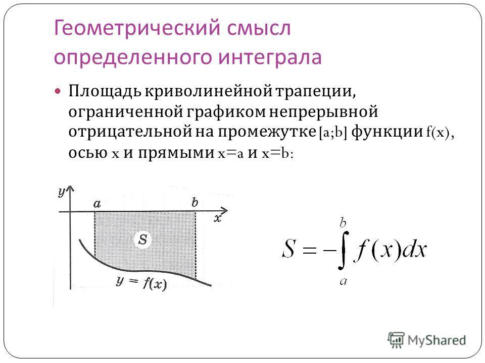 Геометрический смысл определенного интеграла Площадь криволинейной трапеции, ограниченной графиком непрерывной отрицательной на промежутке [a;b] функции f(x), осью x и прямыми x=a и x=b: