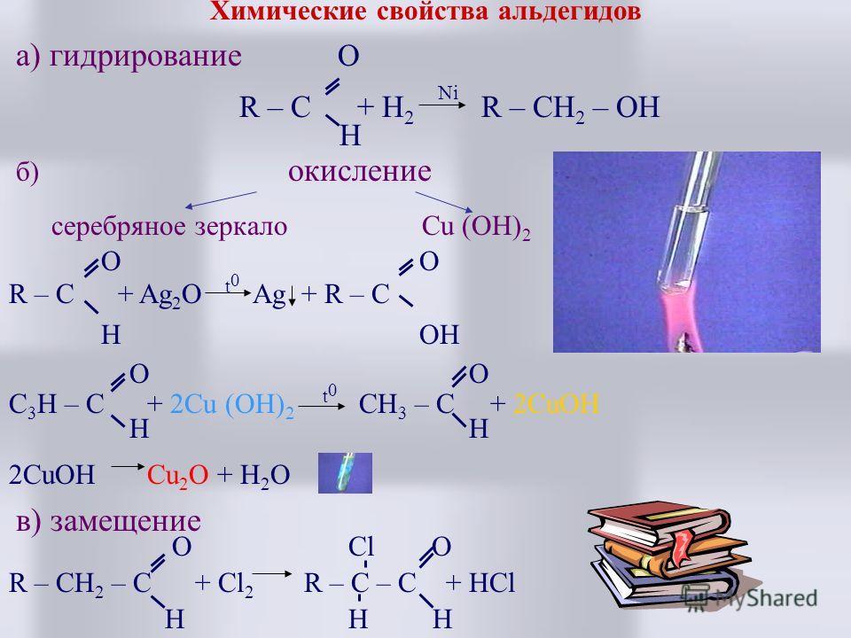 Химические свойства альдегидов а) гидрирование O R – C + H 2 Ni R – CH 2 – OH H б) окисление серебряное зеркало Cu (OH) 2 O O R – C + Ag 2 O t 0 Ag + R – C H ОH O O C 3 H – C + 2Cu (OH) 2 t 0 CH 3 – C + 2CuOH H H 2CuOH Cu 2 O + H 2 O в) замещение O C