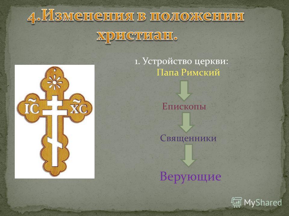 1. Устройство церкви: Папа Римский Епископы Священники Верующие