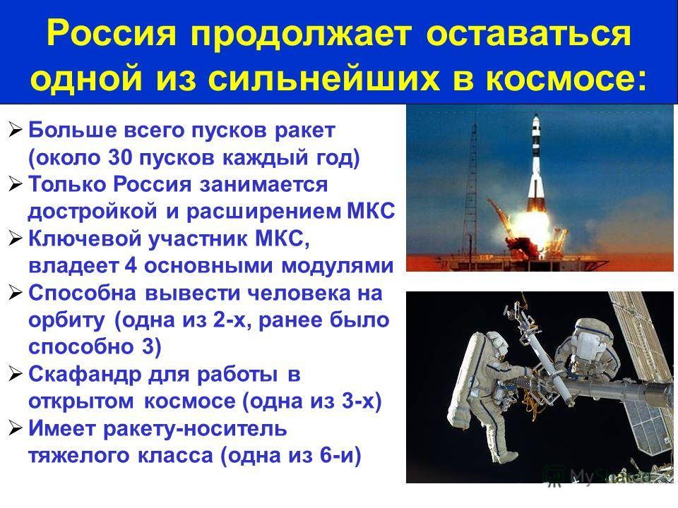 Больше всего пусков ракет (около 30 пусков каждый год) Только Россия занимается достройкой и расширением МКС Ключевой участник МКС, владеет 4 основными модулями Способна вывести человека на орбиту (одна из 2-х, ранее было способно 3) Скафандр для раб