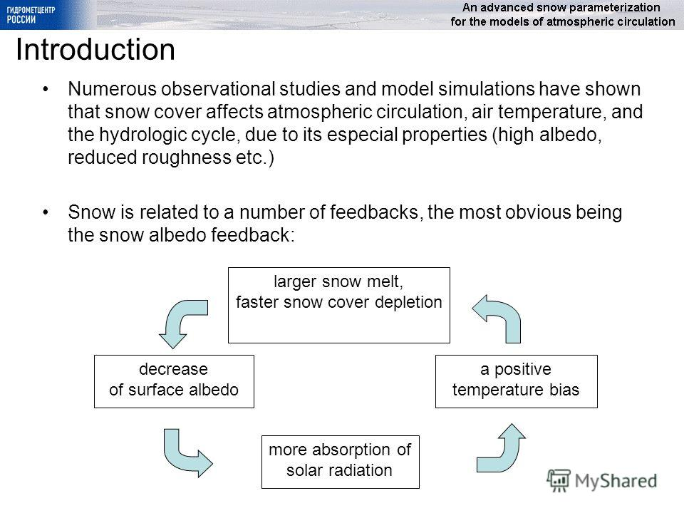 Introduction Numerous observational studies and model simulations have shown that snow cover affects atmospheric circulation, air temperature, and the hydrologic cycle, due to its especial properties (high albedo, reduced roughness etc.) Snow is rela