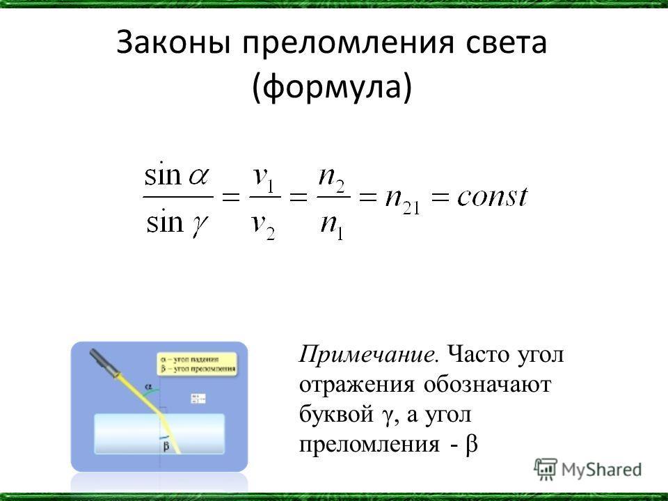 Законы преломления света (формула) Примечание. Часто угол отражения обозначают буквой γ, а угол преломления - β