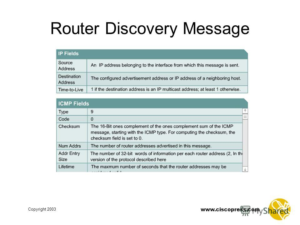 www.ciscopress.com Copyright 2003 Router Discovery Message
