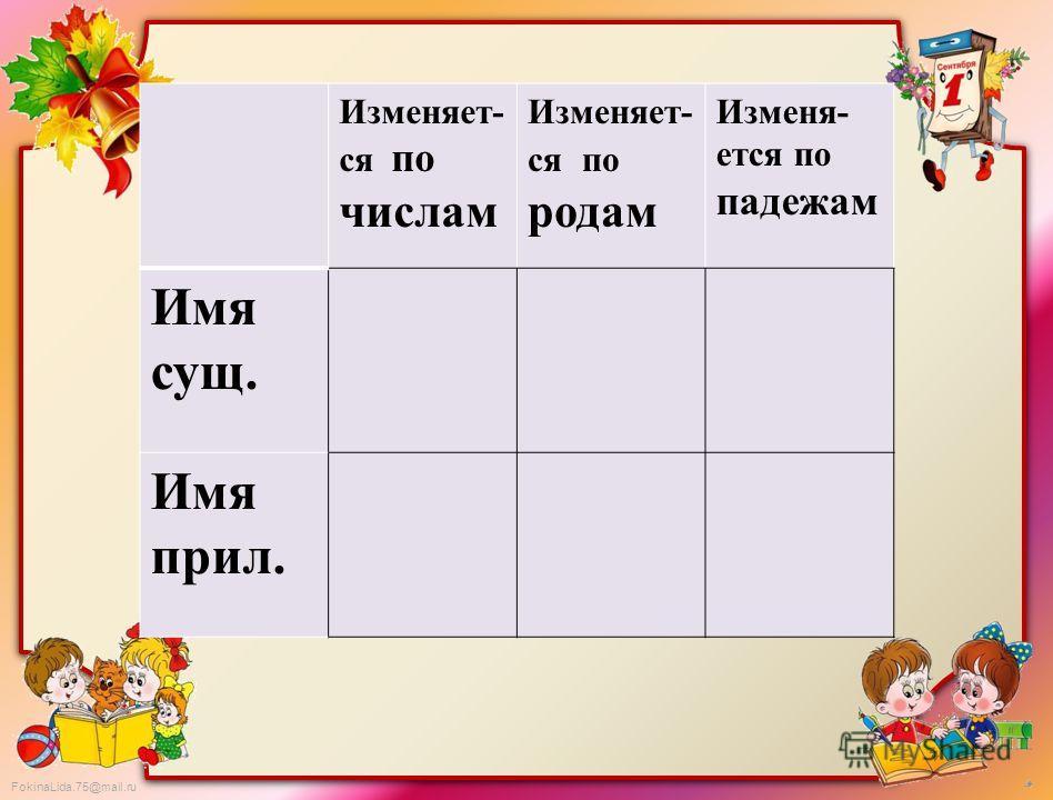 FokinaLida.75@mail.ru Изменяет- ся по числам Изменяет- ся по родам Изменя- ется по падежам Имя сущ. Имя прил.