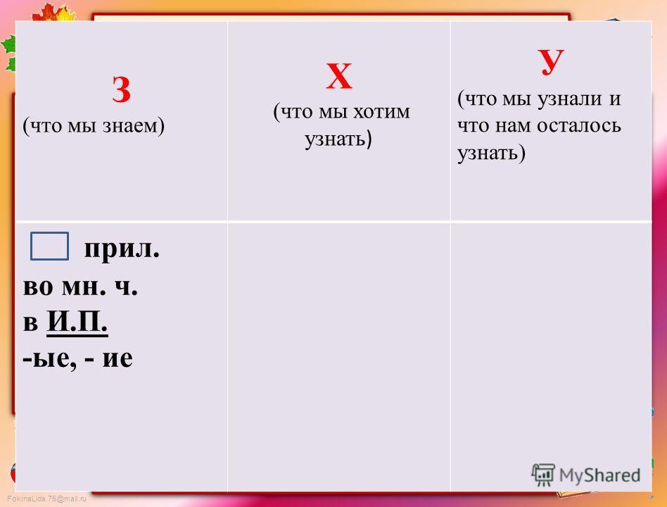 FokinaLida.75@mail.ru З (что мы знаем) Х (что мы хотим узнать ) У (что мы узнали и что нам осталось узнать) прил. во мн. ч. в И.П. -ие, - ие