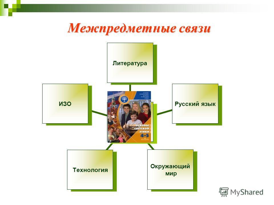 Межпредметные связи Литература Русский язык Окружающий мир ТехнологияИЗО