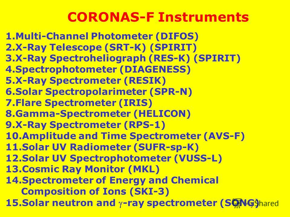 CORONAS-F Instruments 1.Multi-Channel Photometer (DIFOS) 2.X-Ray Telescope (SRT-K) (SPIRIT) 3.X-Ray Spectroheliograph (RES-K) (SPIRIT) 4. Spectrophotometer (DIAGENESS) 5.X-Ray Spectrometer (RESIK) 6. Solar Spectropolarimeter (SPR-N) 7. Flare Spectrom