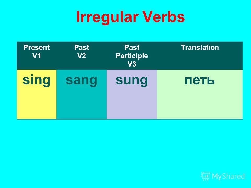 Irregular Verbs Present V1 Past V2 Past Participle V3 Translation singsangsungпеть