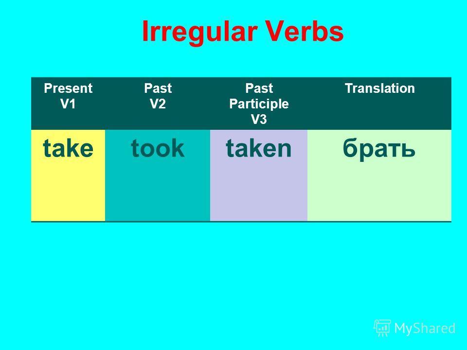 Irregular Verbs Present V1 Past V2 Past Participle V3 Translation taketooktakenбрать