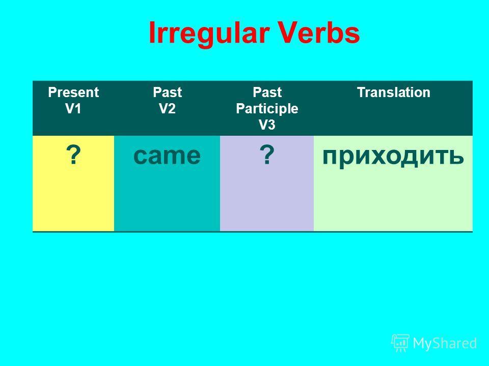 Irregular Verbs Present V1 Past V2 Past Participle V3 Translation ?came?приходить