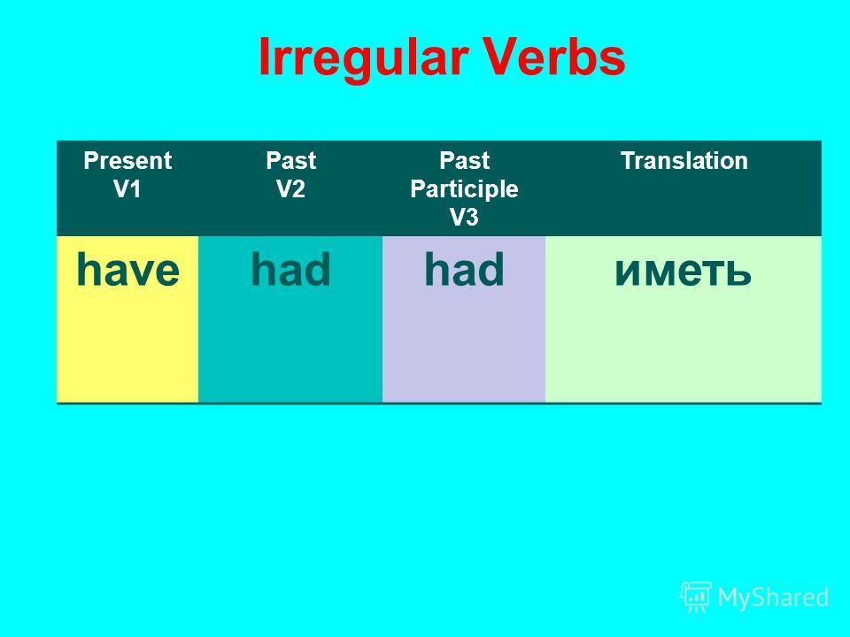 Irregular Verbs Present V1 Past V2 Past Participle V3 Translation havehad иметь