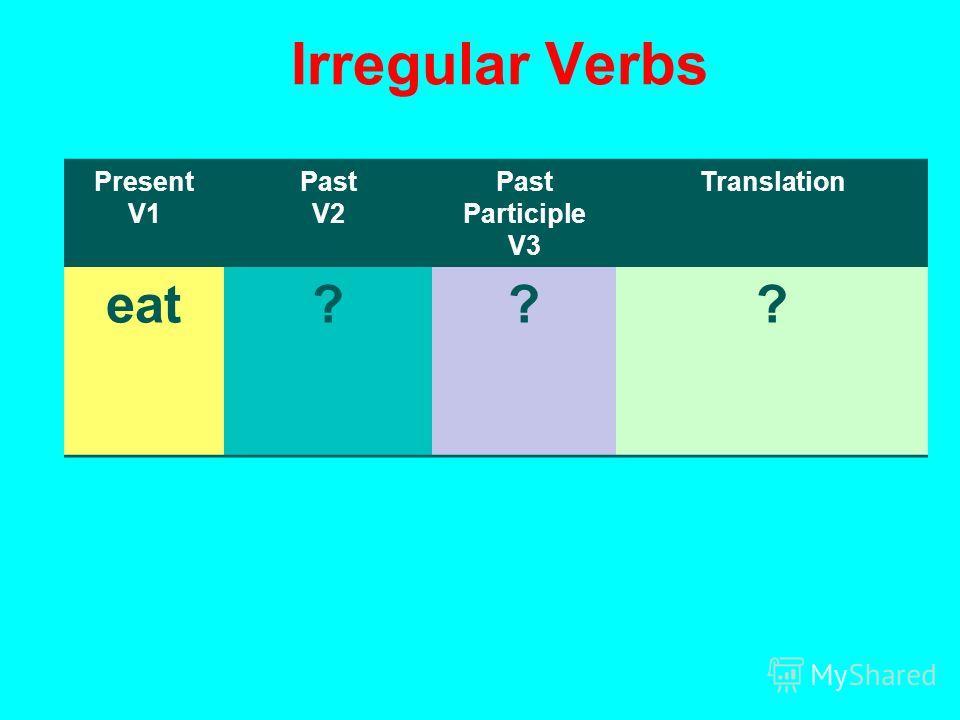 Irregular Verbs Present V1 Past V2 Past Participle V3 Translation eat???