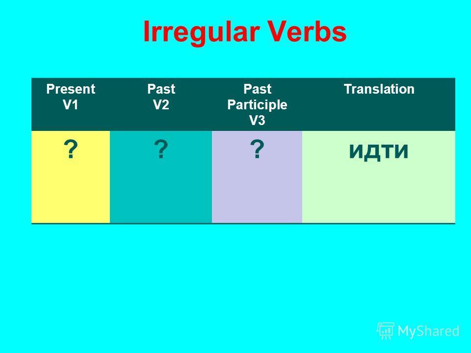 Irregular Verbs Present V1 Past V2 Past Participle V3 Translation ???идти