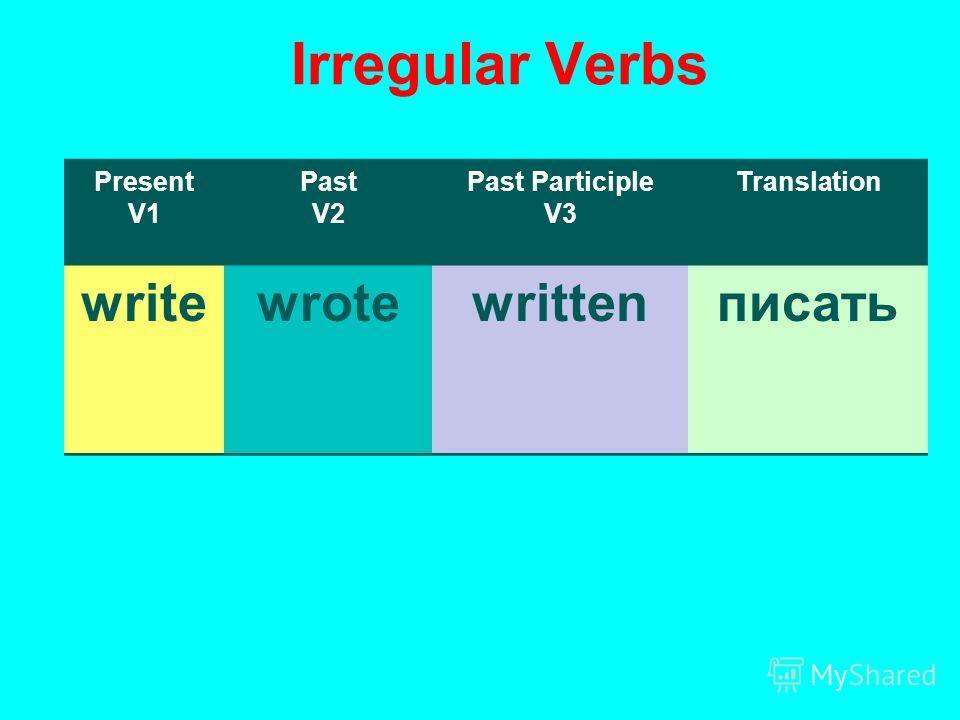 Irregular Verbs Present V1 Past V2 Past Participle V3 Translation writewrotewrittenписать