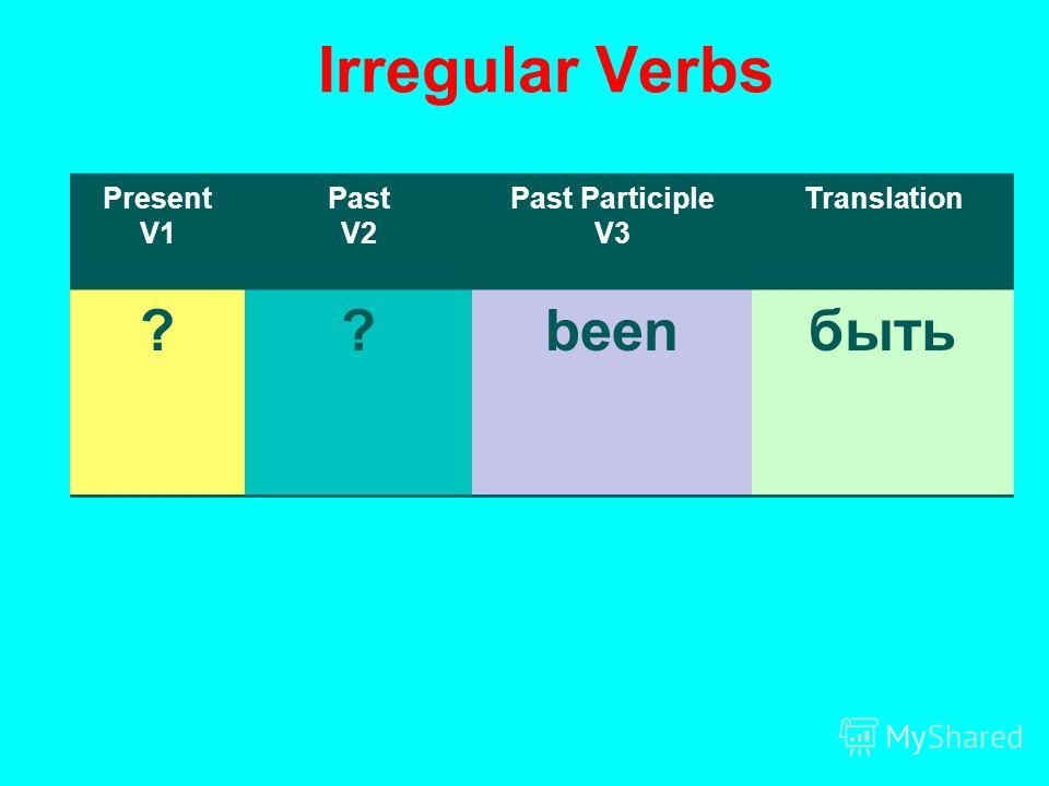 Irregular Verbs Present V1 Past V2 Past Participle V3 Translation ??beenбыть