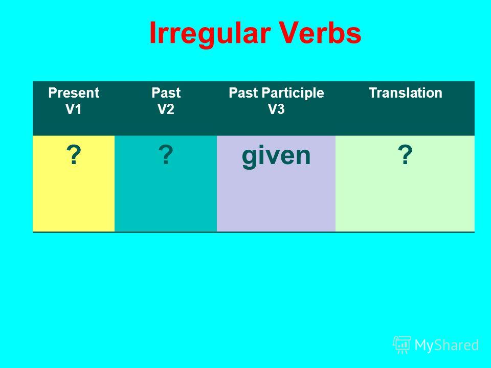 Irregular Verbs Present V1 Past V2 Past Participle V3 Translation ??given?