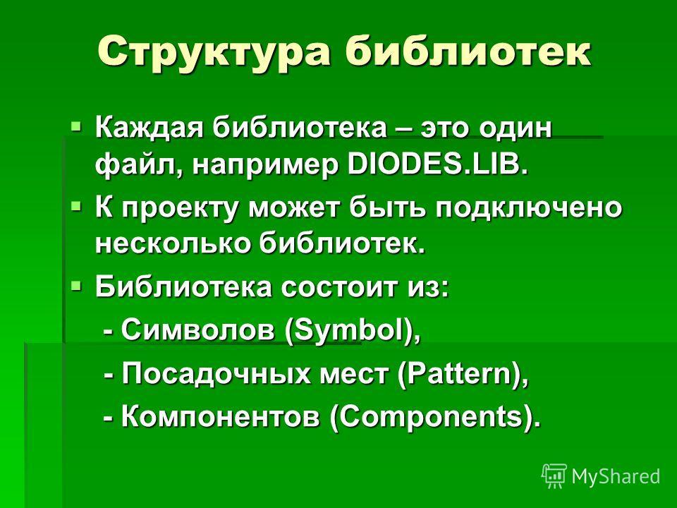 Структура библиотек Каждая библиотека – это один файл, например DIODES.LIB. Каждая библиотека – это один файл, например DIODES.LIB. К проекту может быть подключено несколько библиотек. К проекту может быть подключено несколько библиотек. Библиотека с