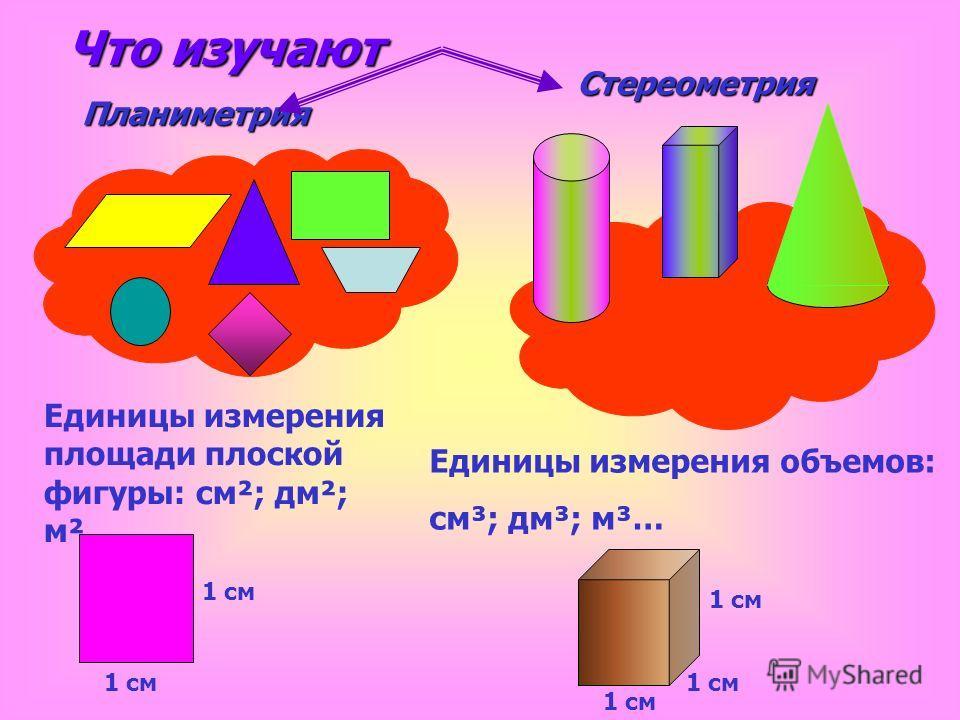 Планиметрия Стереометрия Единицы измерения площади плоской фигуры: см²; дм²; м²… 1 см Единицы измерения объемов: см³; дм³; м³… 1 см Что изучают