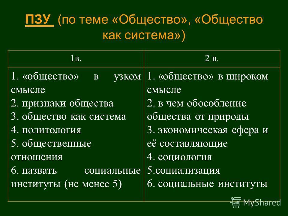 ПЗУ (по теме «Общество», «Общество как система») 1 в.2 в. 1. «общество» в узком смысле 2. признаки общества 3. общество как система 4. политология 5. общественные отношения 6. назвать социальные институты (не менее 5) 1. «общество» в широком смысле 2