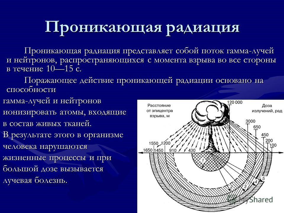 Проникающая радиация Проникающая радиация представляет собой поток гамма-лучей и нейтронов, распространяющихся с момента взрыва во все стороны в течение 1015 с. Поражающее действие проникающей радиации основано на способности гамма-лучей и нейтронов